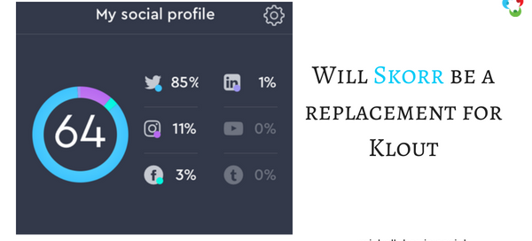 Will Skorr be a replacement for Klout